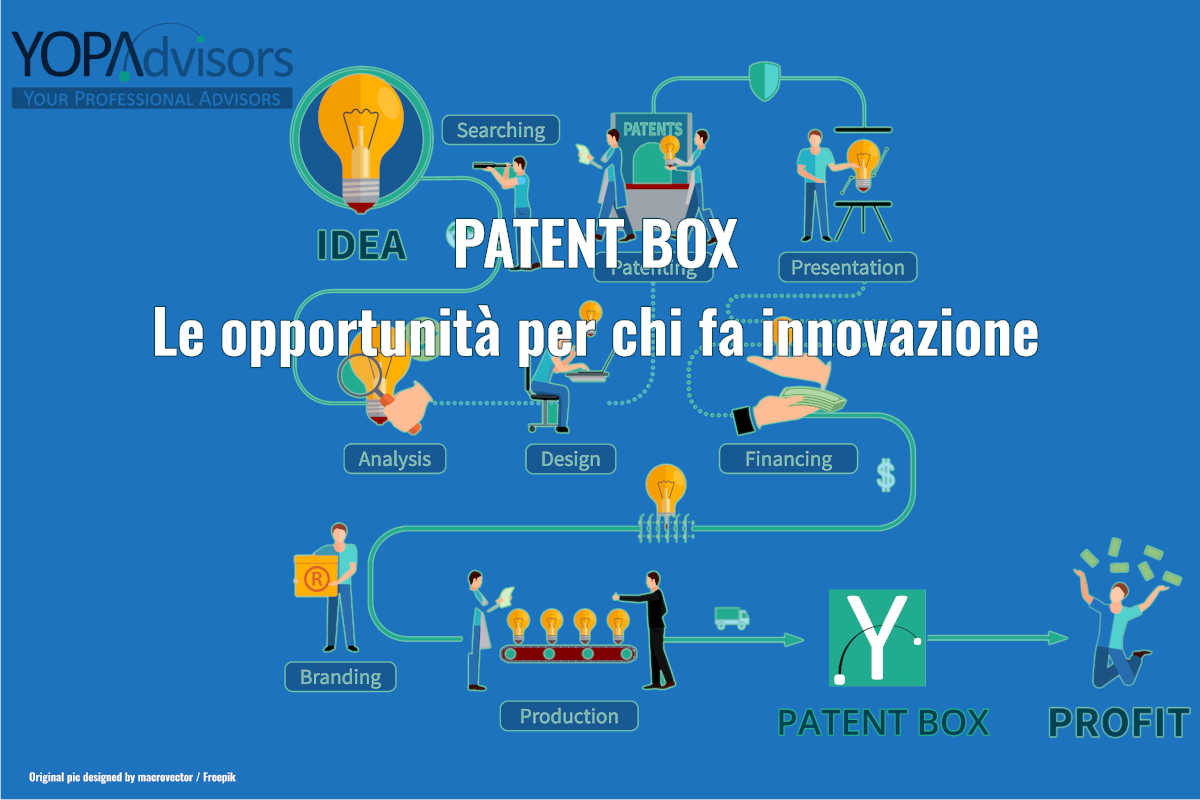 Patent Box 2019